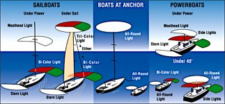 Navigation-lights-1.jpg
